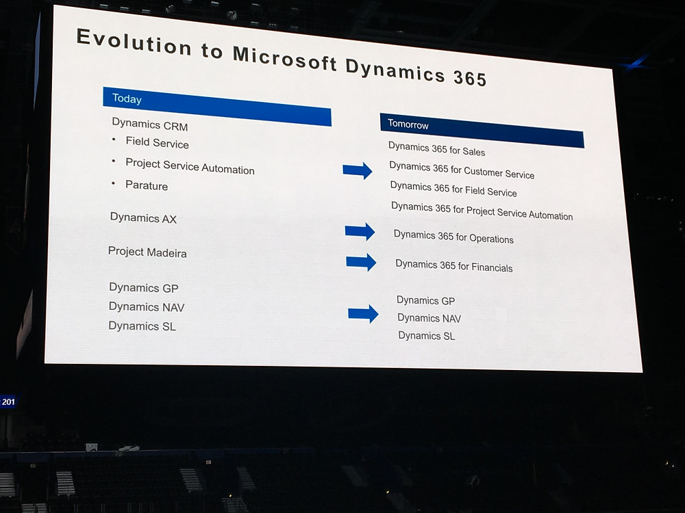 Microsoft Dynamics 365 Business Central slide