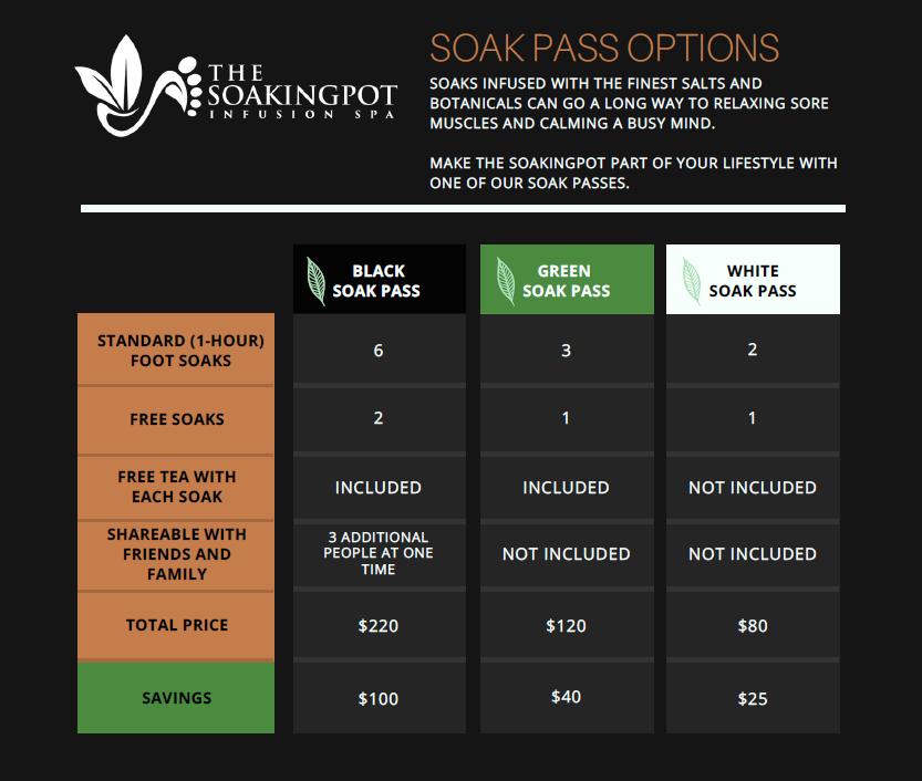 Get Your Soak Pass