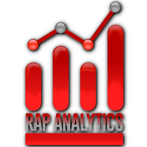 rap analytics logo w. shade.PNG