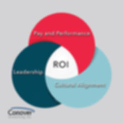 Achieve ROI through Pay and Perfrmance, Leadership and Cultural Alignment