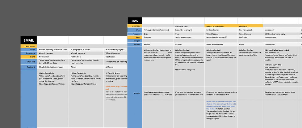 text & email plan.jpg