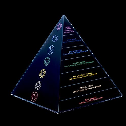 Chakra-Needs Pyramid