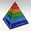 Hierarchy of Needs Rainbow Pyramid