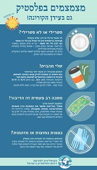 Final Version Hebrew.png