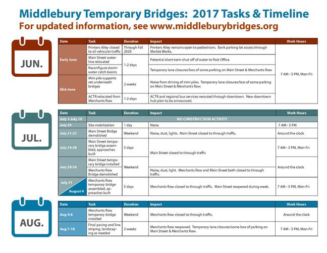 Tasks & Timeline for Installing Temporary Bridges Downtown