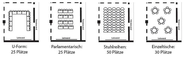 Tirschenreuth Bestuhlung.JPG
