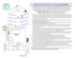 Church Layout and Guidelines for Bethel