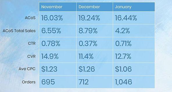 key metrics.JPG