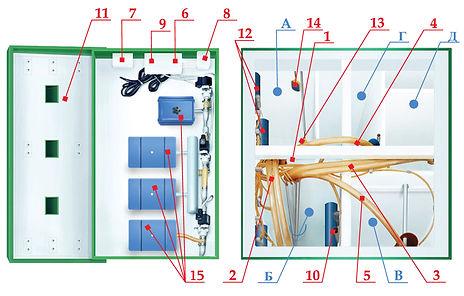 Внутреннее устройство системы глубокой биологической очистки<<ТОПАЭРО>> (вид сверху). Сервисный Центр ТОПАС