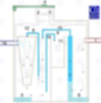 Внутреннее устройство системы глубокой биологической очистки ЭКО-ГРАНД(Тополь)