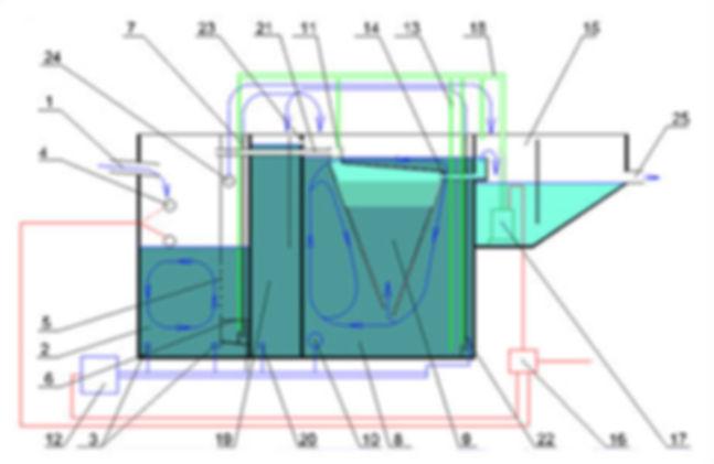 Внутреннее устройство системы глубокой биологической очистки БИОКСИ (модель 2009 года)
