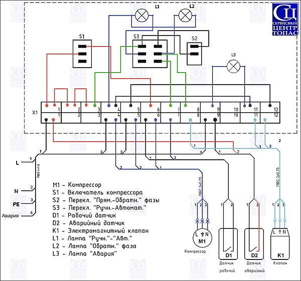 Схема распайки клеммной колодки  блока управления ЮНИЛОС-АСТРА самотечная
