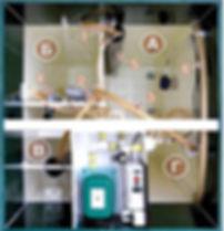 Внутреннее устройство системы глубокой биологической очистки ЮНИЛОС серии<<АСТРА-5>> (вид сверху)