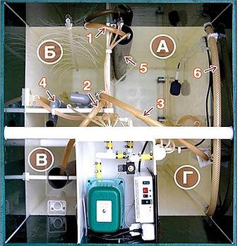 Внутреннее устройство системы глубокой биологической очистки ЮНИЛОС серии<<АСТРА-5>> (вид сверху). СЕРВИСНЫЙ ЦЕНТР ТОПАС
