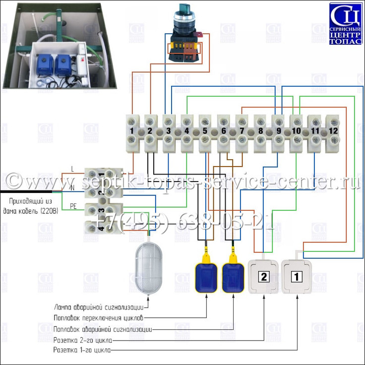 Схема распайки клеммной колодки блока управления ТОПАС 5-30 самотечная. Модель блока управления до 2012 года.