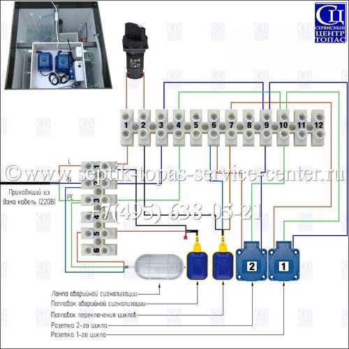 Схема распайки клеммной колодки блока управления ТОПАС 5-30 самотечная.