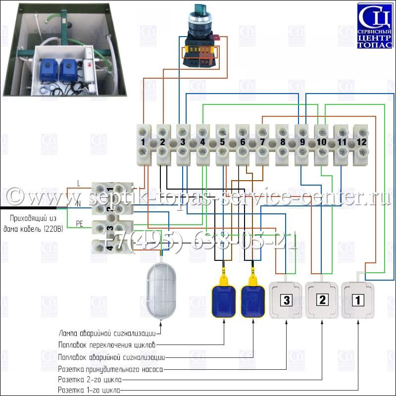 Схема распайки клеммной колодки блока управления ТОПАС 5-30 с принудительным выбросом. Модель блока управления до 2012 года.