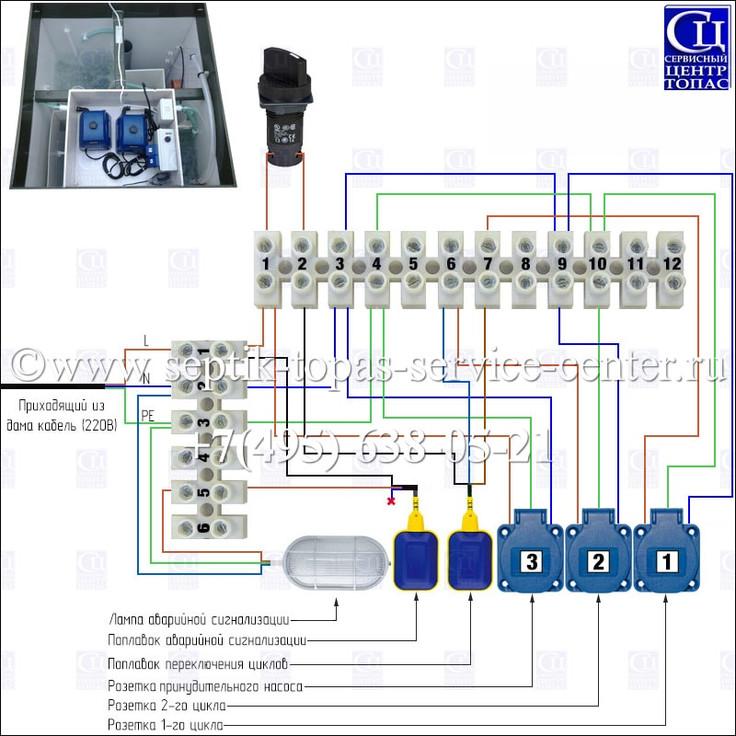 Схема распайки клеммной колодки блока управления ТОПАС 5-30 с принудительным выбросом.