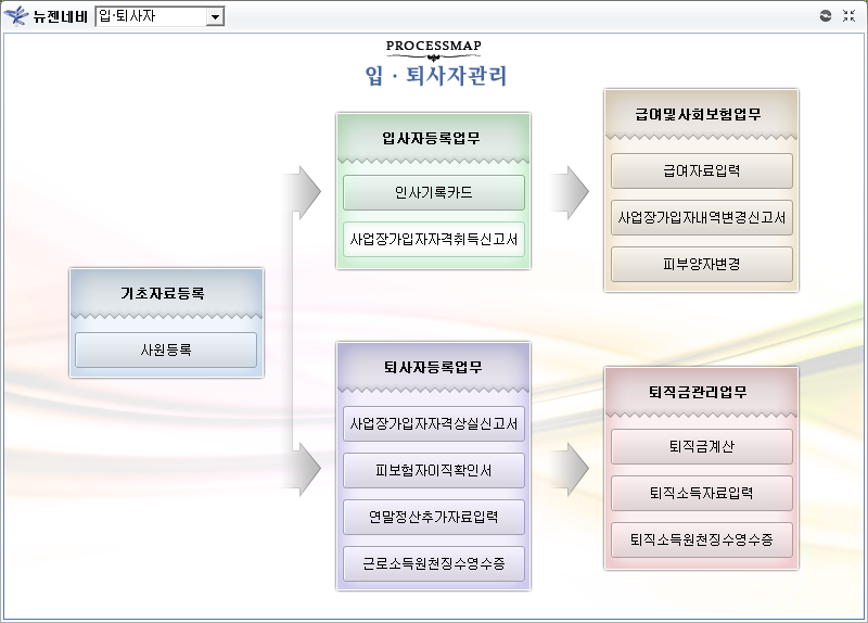 세무사랑2 네비게이션 프로세스맵