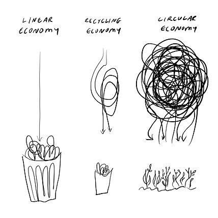 circular-economy-cp.jpg