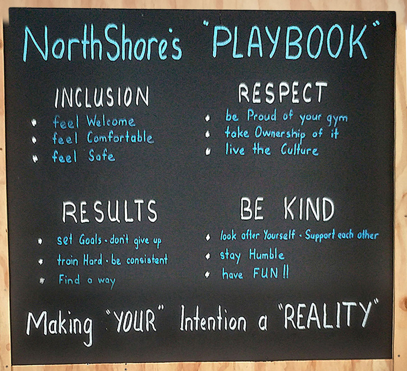 Our Playbook