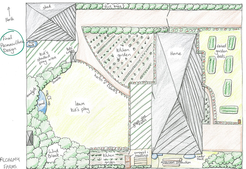permaculture design 1.jpg