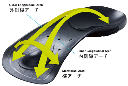 insole-4.png