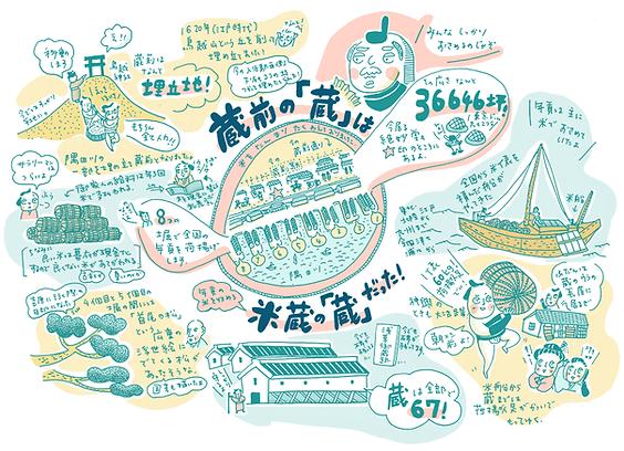 進士遙 Haruka Shinji イラスト illustration ロゴ logo デザイン Design モノマチ monomachi  蔵前 町おこし CONECTOPE 絶妙堂