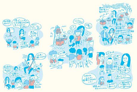 東京都現代美術館 教育普及プログラム アーティストの1日学校訪問 記録集
