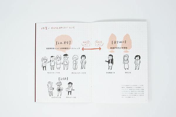進士遙 Haruka Shinji イラスト illustration デザイン design 冊子 booklet 子ども 小学校 学校案内 キッズ