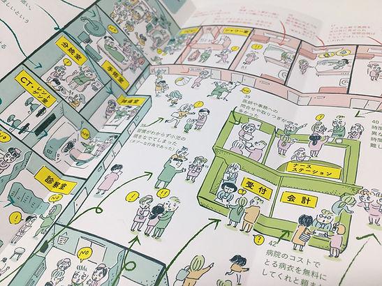 進士遙 Haruka Shinji イラスト illustration インフォグラフィック infographics 看護 nursing 外国人 foreigner