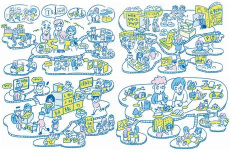 鎌ヶ谷市 協働のためのアクションプラン22 概要版