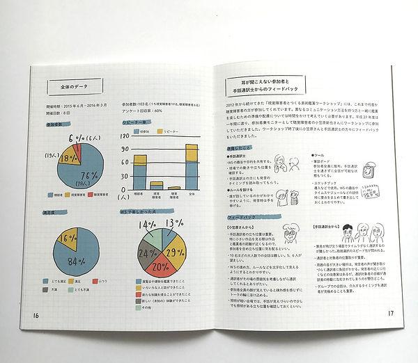 進士遙 Haruka Shinji イラスト illustration デザイン design 報告書 report 冊子 booklet 視覚障害者とつくる美術鑑賞ワークショップ