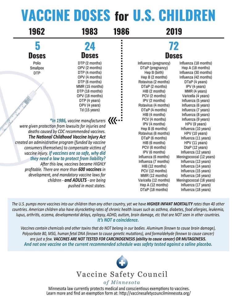 Vaccine Doses for US Children.JPG