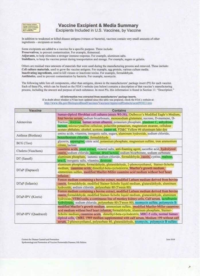 Vaccine Ingredient 1 of 4.JPG