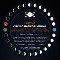 ASTROSPIRAL-CIRCULO-MAGICO-FEMENINOcánc
