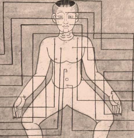 Massage global chinois