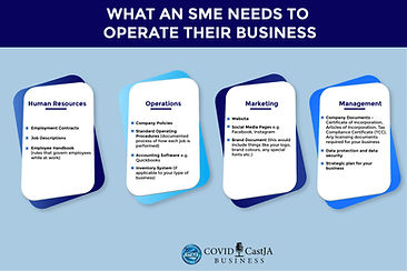 What An SME Needs To Operate Their Business
