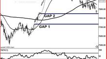 Trader les Gaps