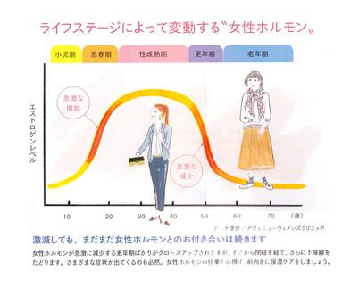 宝島社「素敵なあの人」1月号