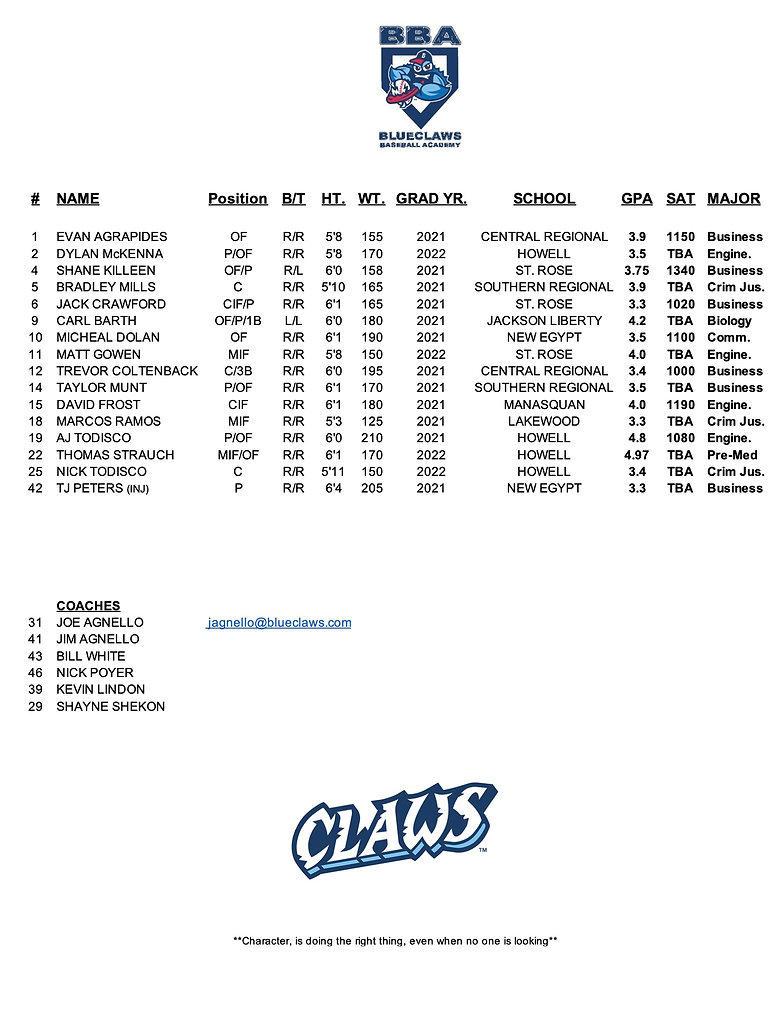 BBA SUMMER ROSTER 2020pdf copy.jpg