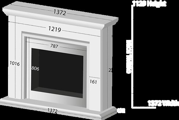 Sydney-Measurements-930x622.png