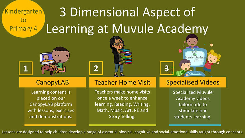 3 dimensional learning at Muvule Academy