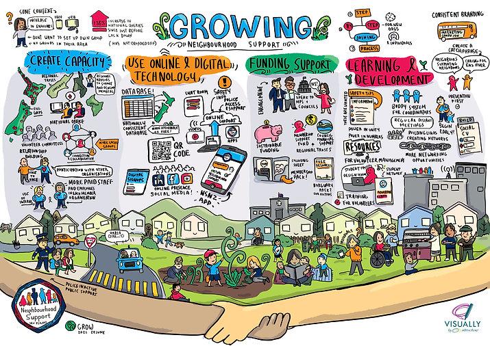 Growing Neighbourhood Support Visualisation.jpg