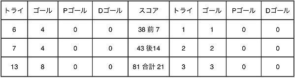 試合結果_2019_04_28.jpg