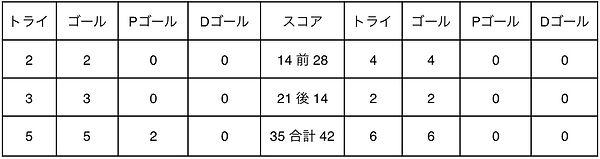 2019_11_10_score.jpg