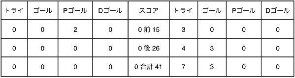 2019_06_15_score.jpg