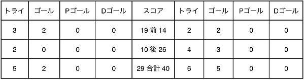 2019_09_15_score.jpg