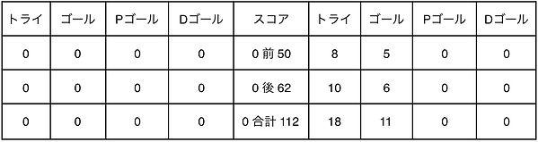 2019_09_08_score.jpg