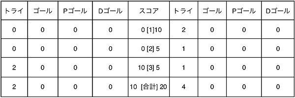 試合結果_2019_04_30.jpg